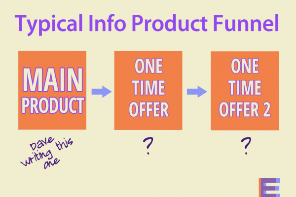 typical-info-product-funnel